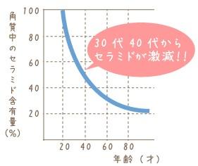 %e3%83%94%e3%83%a5%e3%82%a2%e3%82%bb%e3%83%a9