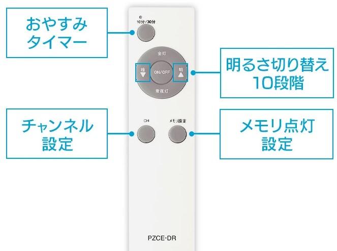 アイリスオーヤマのLEDシーリングライトPZCE-206Dのリモコン